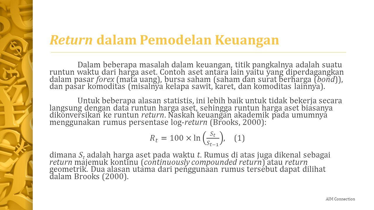 Return dalam Pemodelan Keuangan