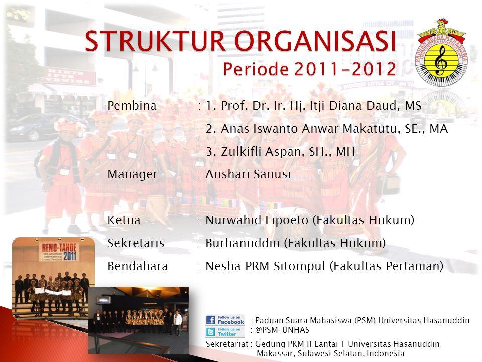 STRUKTUR ORGANISASI Periode 2011-2012