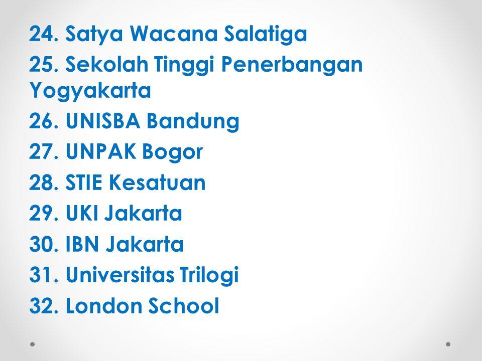 24. Satya Wacana Salatiga 25. Sekolah Tinggi Penerbangan Yogyakarta 26