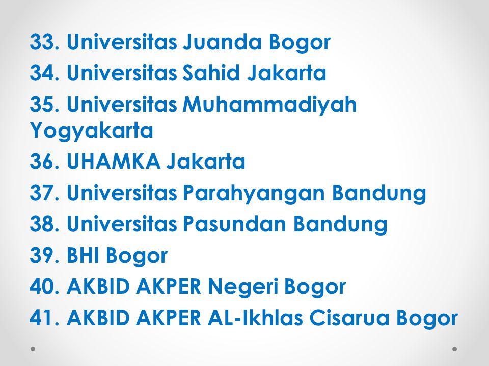 33. Universitas Juanda Bogor 34. Universitas Sahid Jakarta 35
