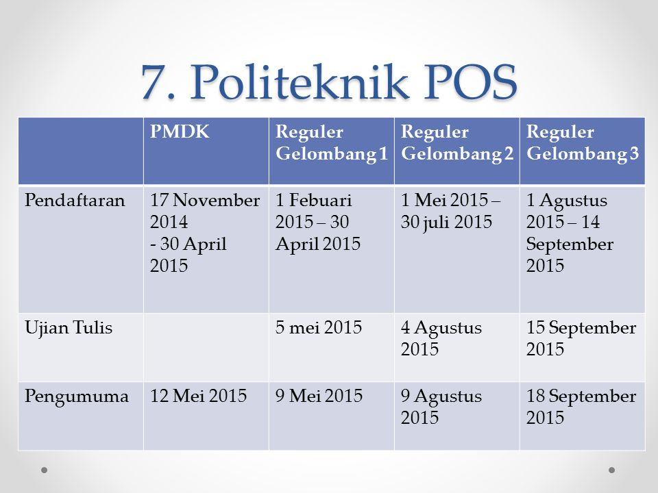 7. Politeknik POS PMDK Reguler Gelombang 1 Reguler Gelombang 2