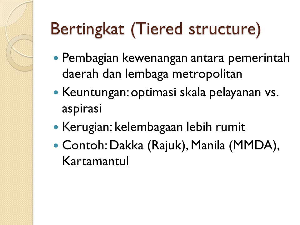 Bertingkat (Tiered structure)