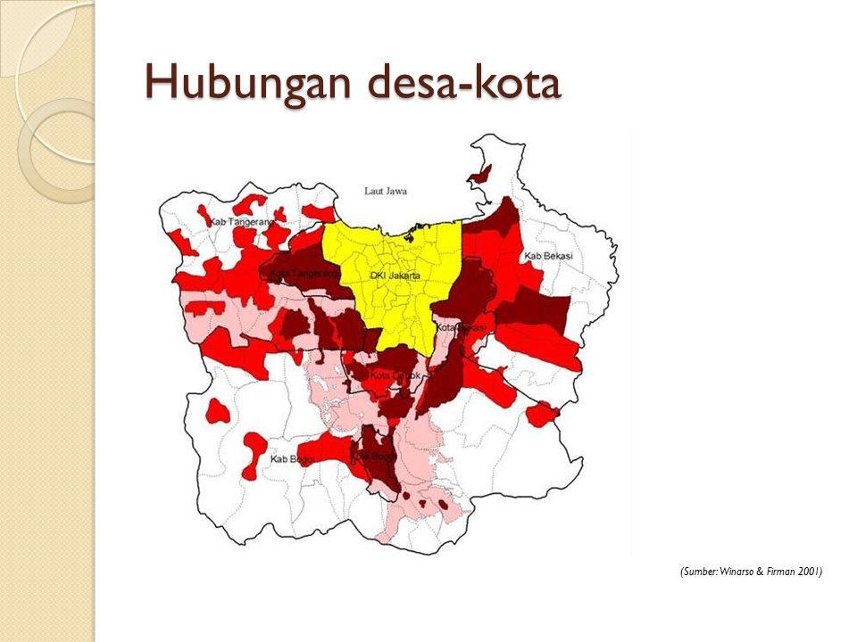 Hubungan desa-kota (Sumber: Winarso & Firman 2001)