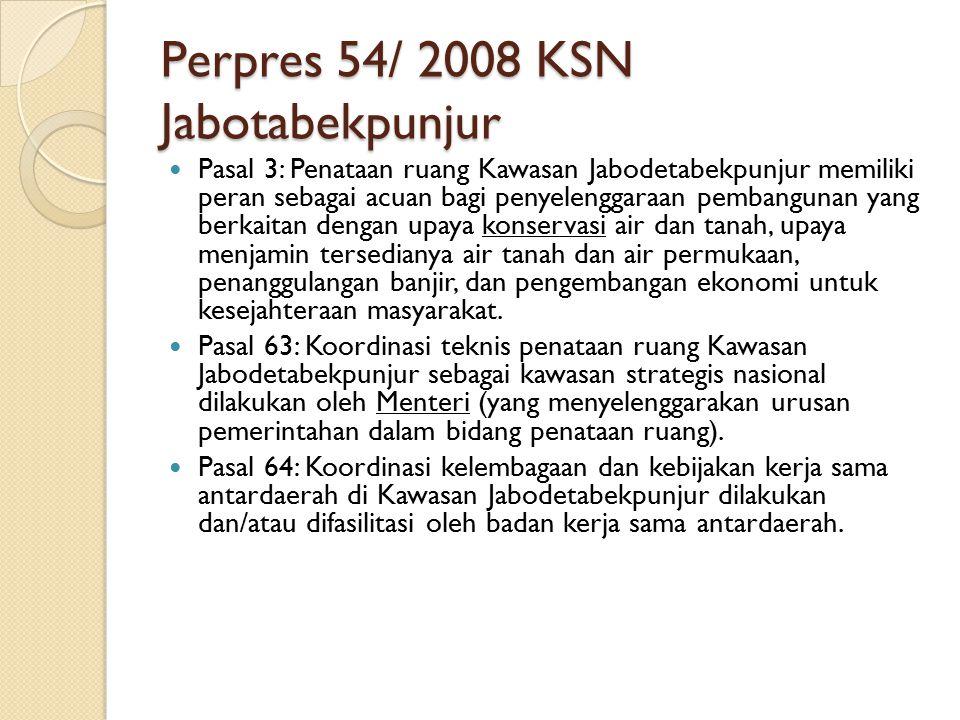 Perpres 54/ 2008 KSN Jabotabekpunjur