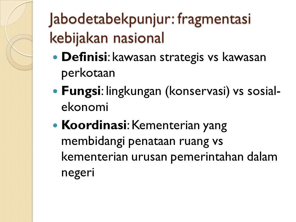 Jabodetabekpunjur: fragmentasi kebijakan nasional