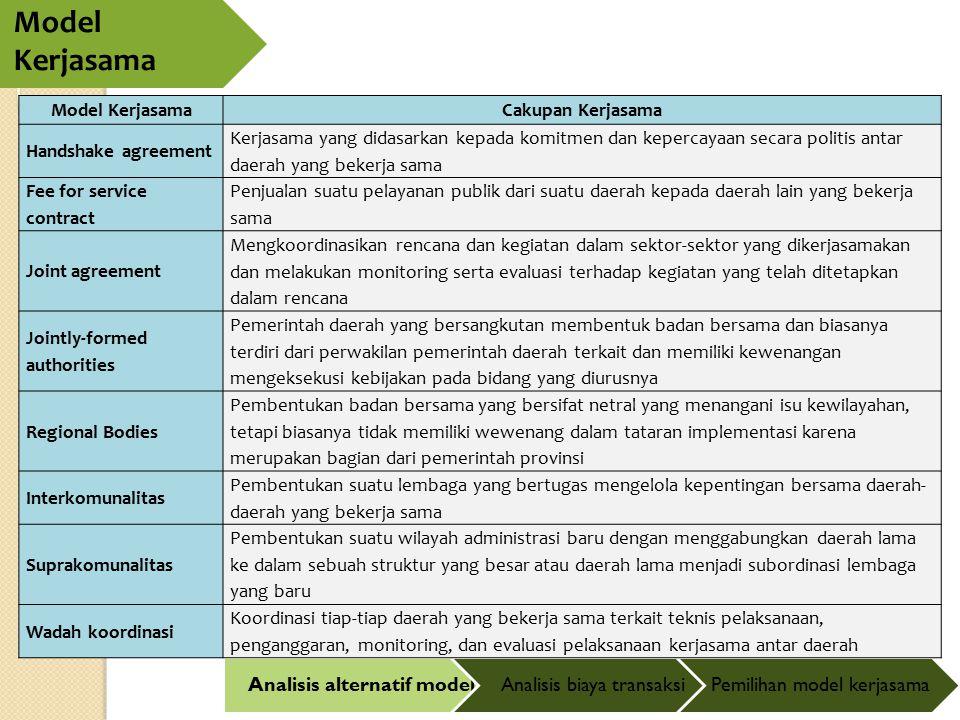 Analisis alternatif model