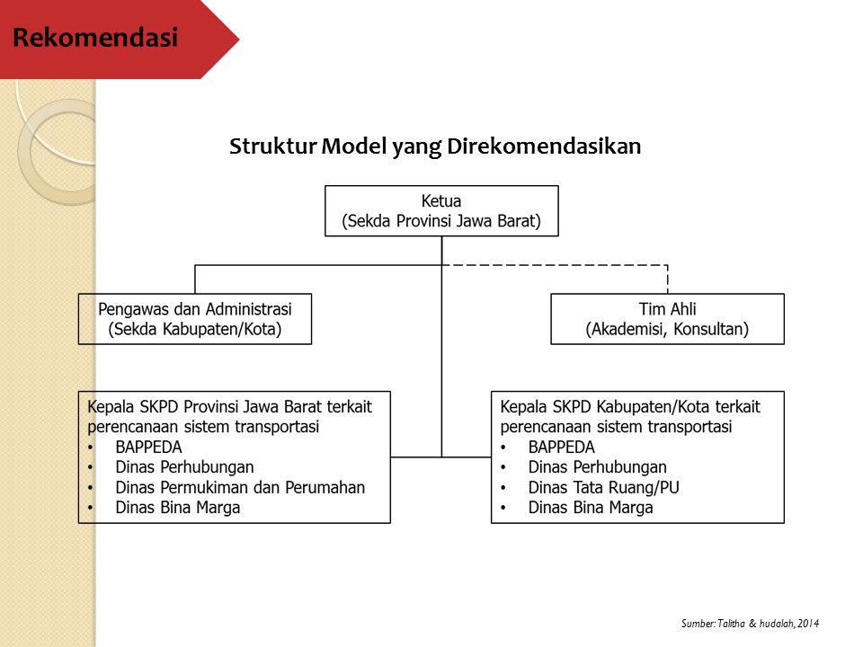 Rekomendasi Struktur Model yang Direkomendasikan