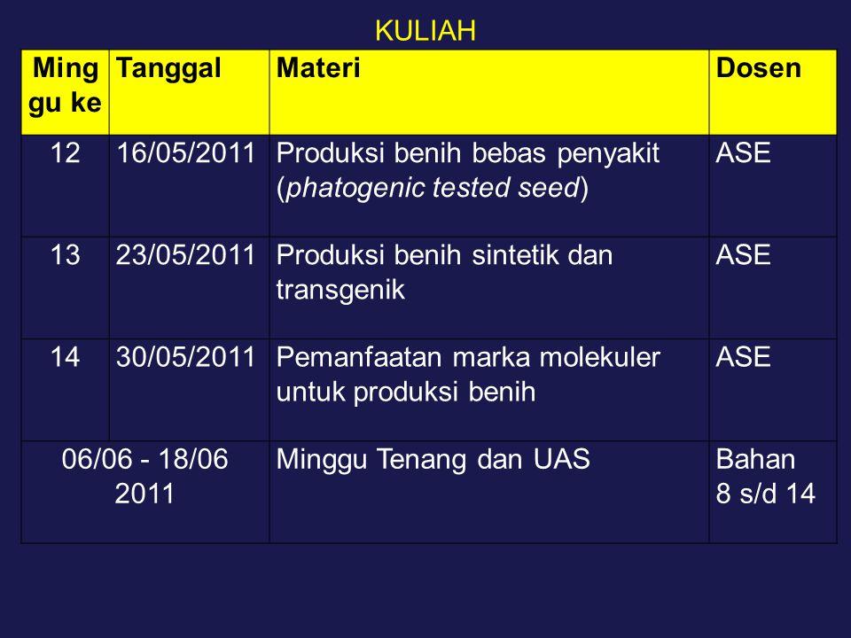 KULIAH Minggu ke. Tanggal. Materi. Dosen. 12. 16/05/2011. Produksi benih bebas penyakit (phatogenic tested seed)