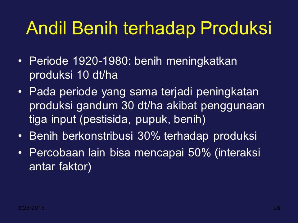 Andil Benih terhadap Produksi