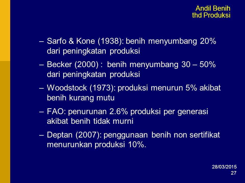 Sarfo & Kone (1938): benih menyumbang 20% dari peningkatan produksi