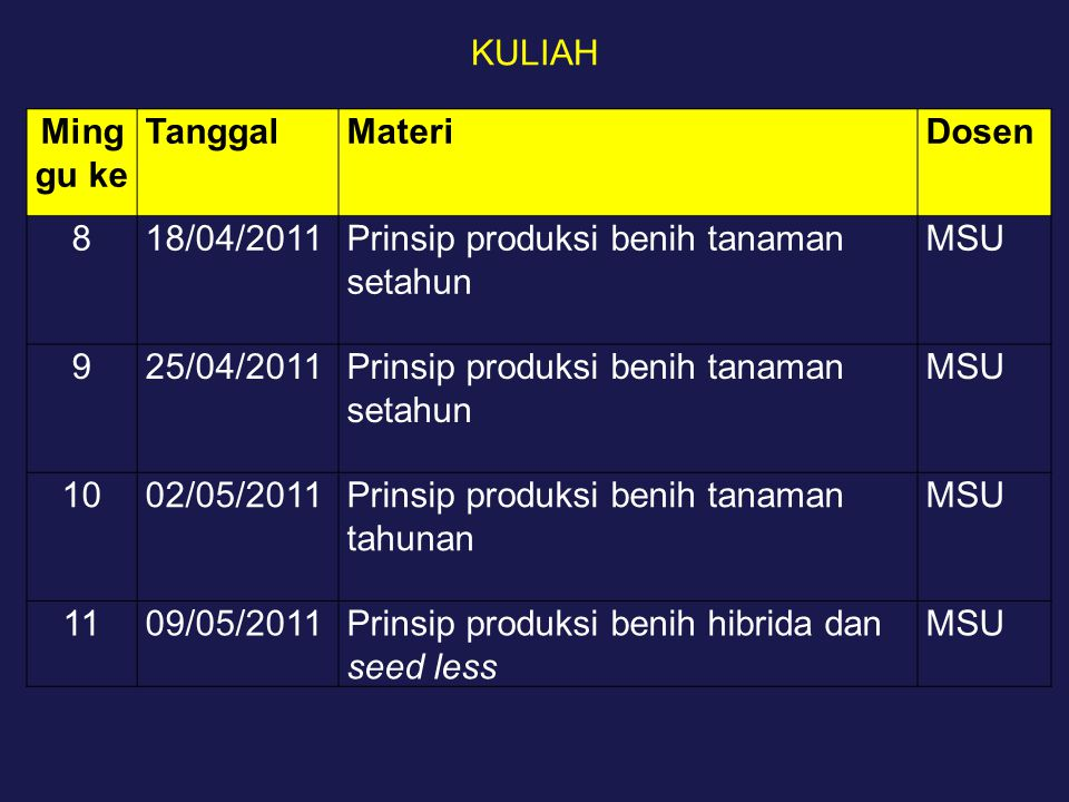 KULIAH Minggu ke. Tanggal. Materi. Dosen. 8. 18/04/2011. Prinsip produksi benih tanaman setahun.