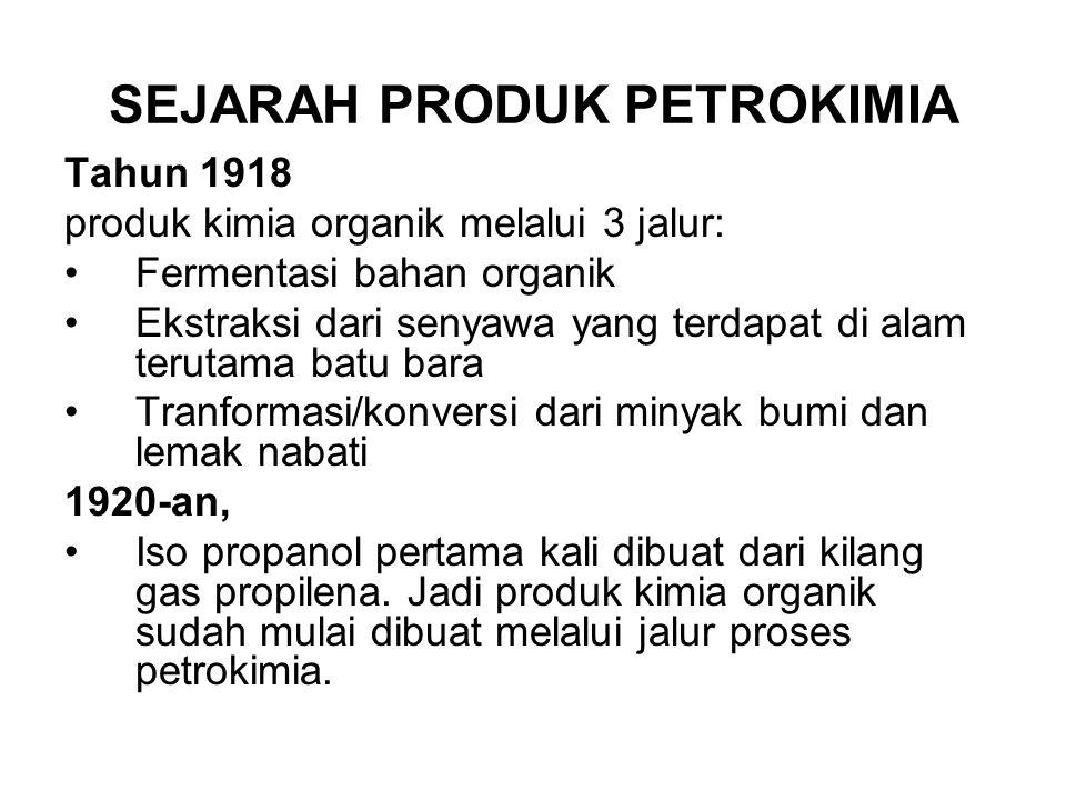 SEJARAH PRODUK PETROKIMIA