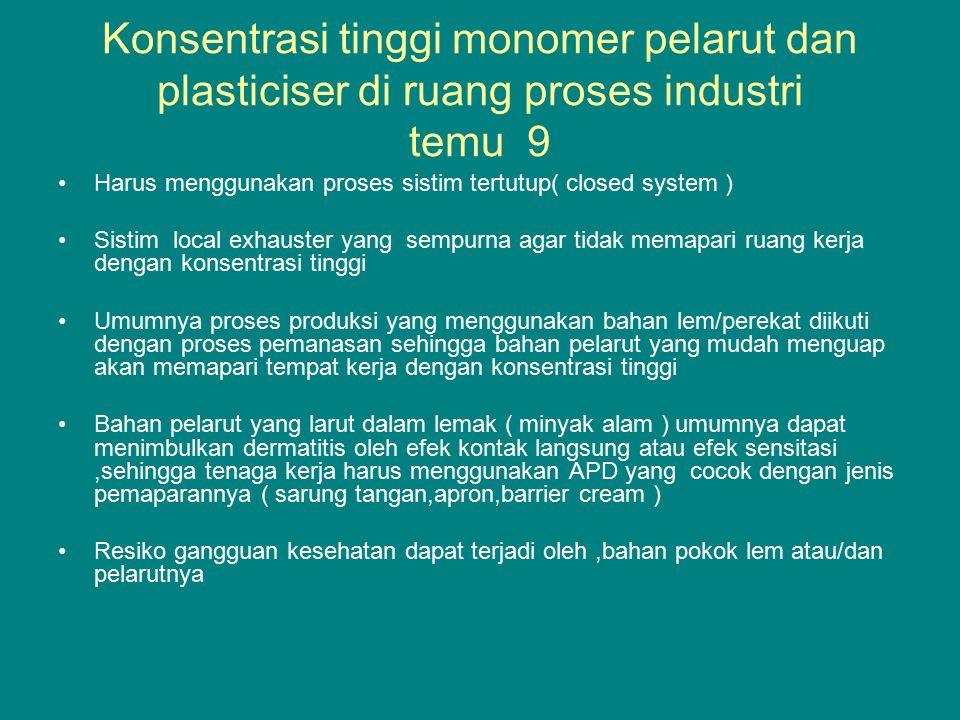 Konsentrasi tinggi monomer pelarut dan plasticiser di ruang proses industri temu 9