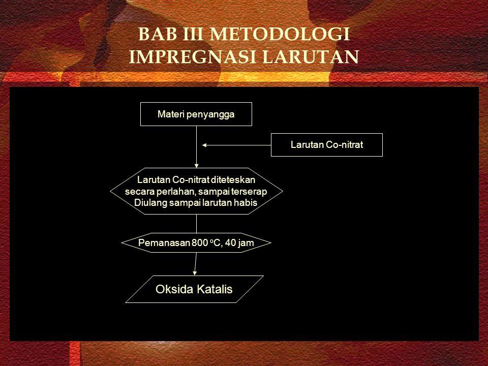 BAB III METODOLOGI IMPREGNASI LARUTAN