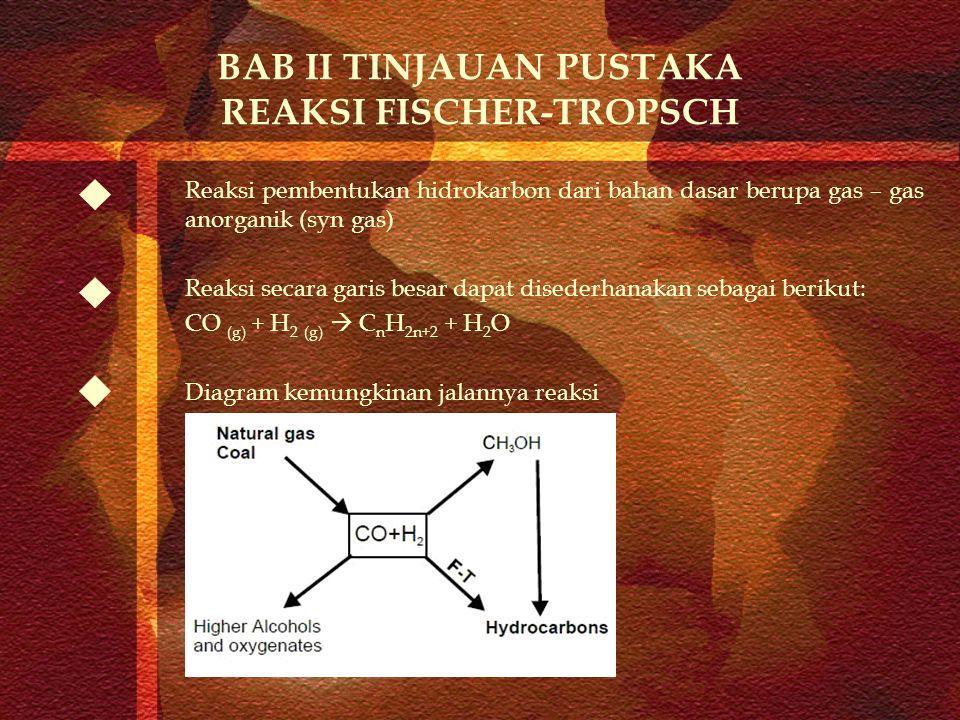 BAB II TINJAUAN PUSTAKA REAKSI FISCHER-TROPSCH