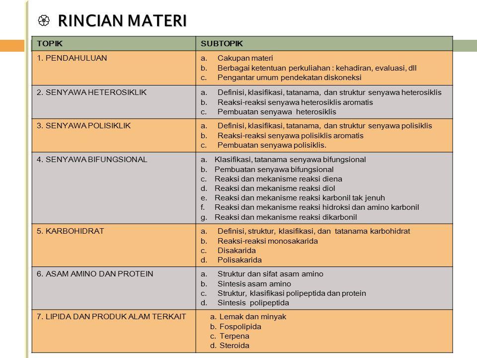  RINCIAN MATERI TOPIK SUBTOPIK 1. PENDAHULUAN Cakupan materi