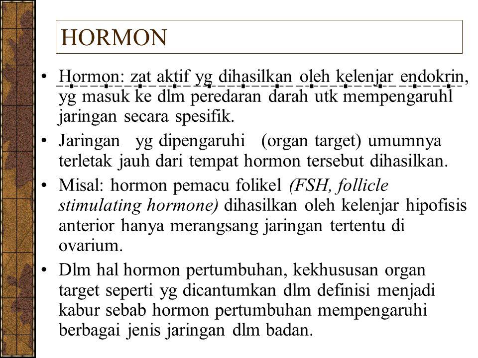 HORMON Hormon: zat aktif yg dihasilkan oleh kelenjar endokrin, yg masuk ke dlm peredaran darah utk mempengaruhl jaringan secara spesifik.