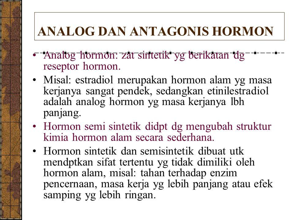 ANALOG DAN ANTAGONIS HORMON