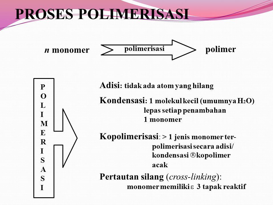 PROSES POLIMERISASI n monomer polimer