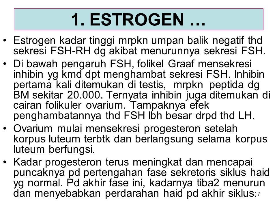 1. ESTROGEN … Estrogen kadar tinggi mrpkn umpan balik negatif thd sekresi FSH-RH dg akibat menurunnya sekresi FSH.