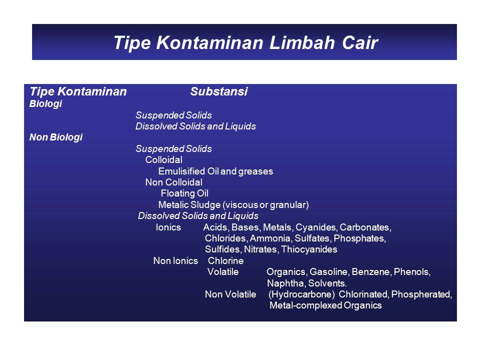 Tipe Kontaminan Limbah Cair