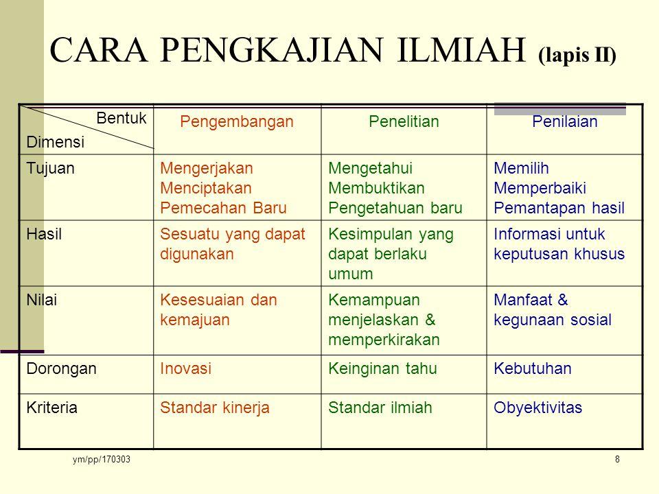 CARA PENGKAJIAN ILMIAH (lapis II)