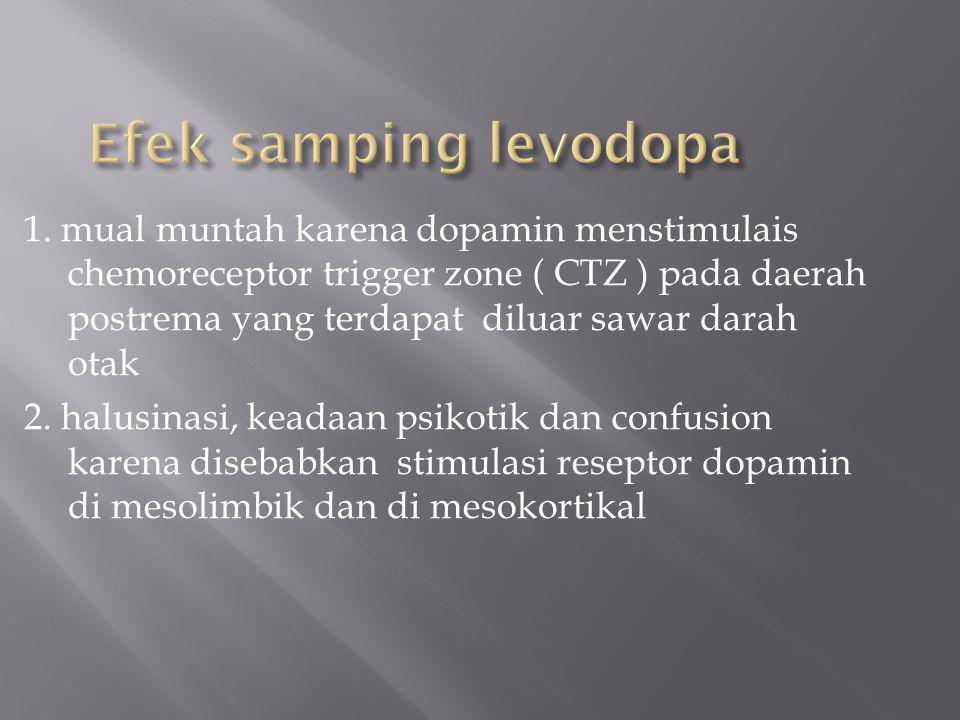 Efek samping levodopa