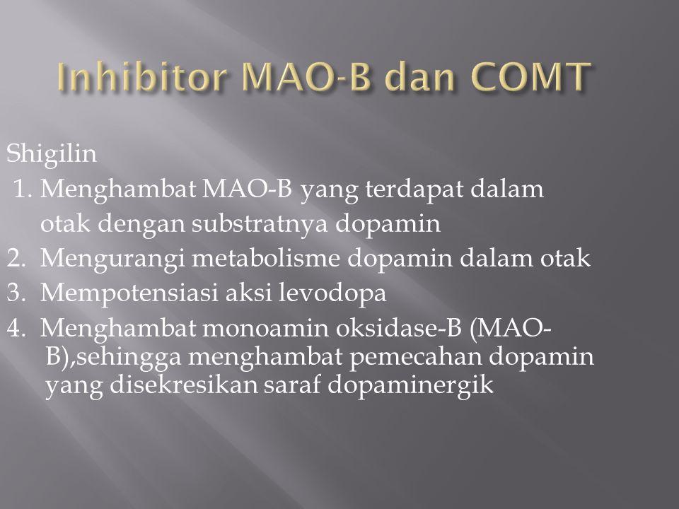 Inhibitor MAO-B dan COMT