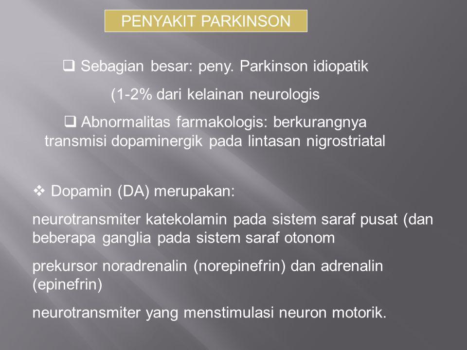 Sebagian besar: peny. Parkinson idiopatik