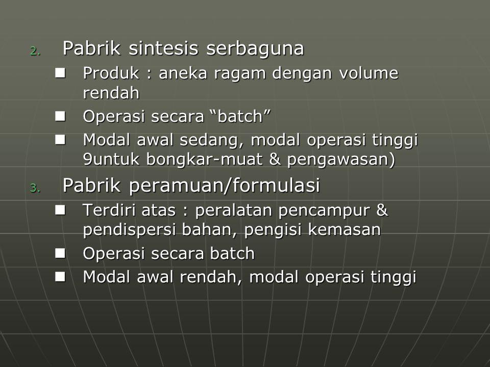 Pabrik sintesis serbaguna