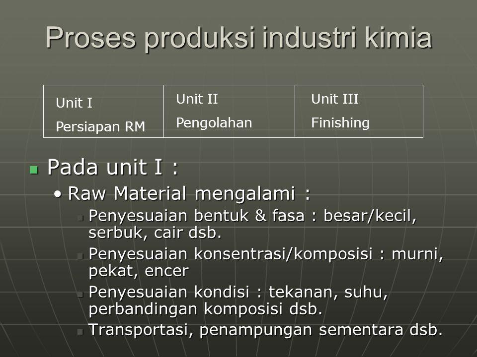 Proses produksi industri kimia