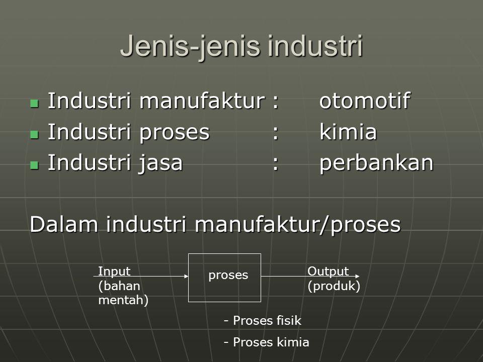 Jenis-jenis industri Industri manufaktur : otomotif