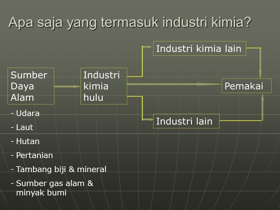 Apa saja yang termasuk industri kimia