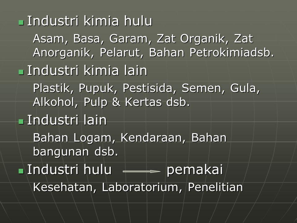 Industri kimia hulu Industri kimia lain Industri lain