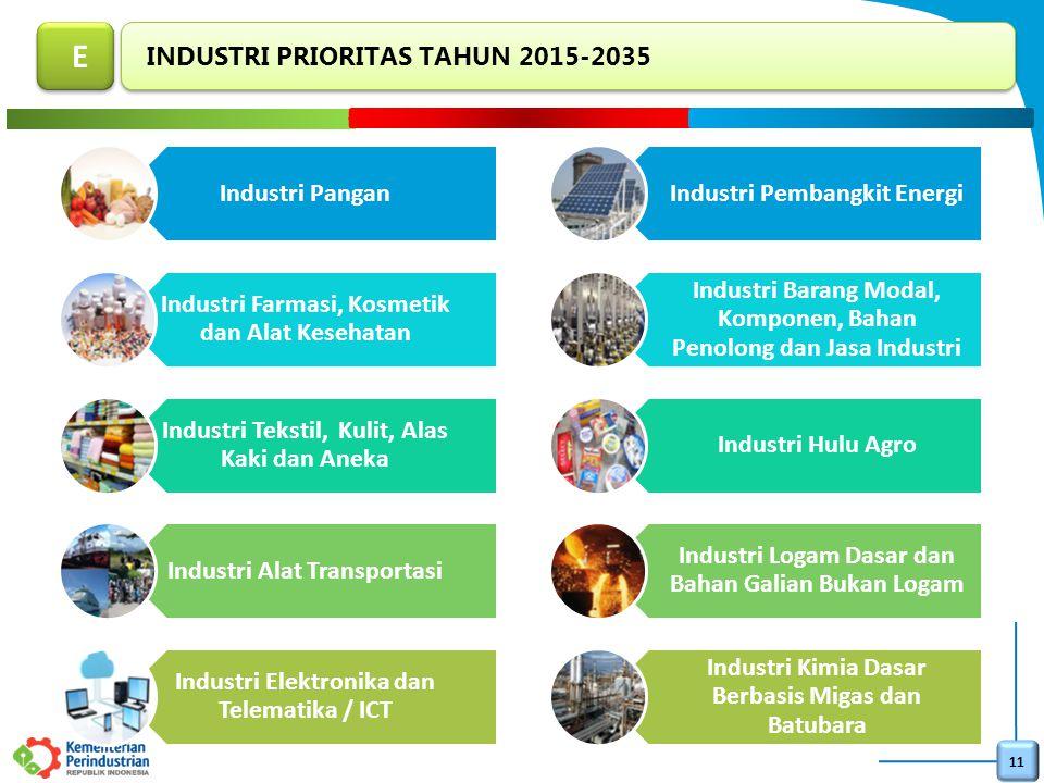 E INDUSTRI PRIORITAS TAHUN 2015-2035 Industri Pembangkit Energi