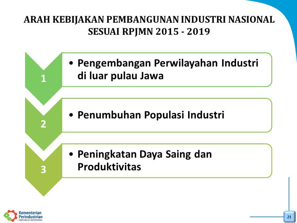 ARAH KEBIJAKAN PEMBANGUNAN INDUSTRI NASIONAL SESUAI RPJMN 2015 - 2019