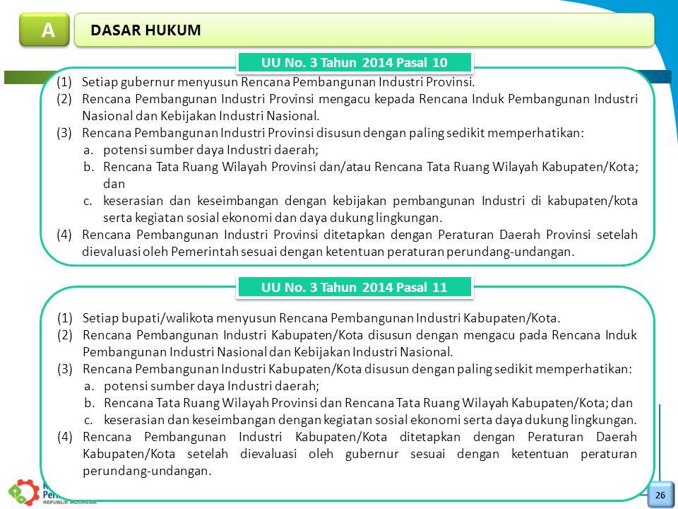 A DASAR HUKUM UU No. 3 Tahun 2014 Pasal 10