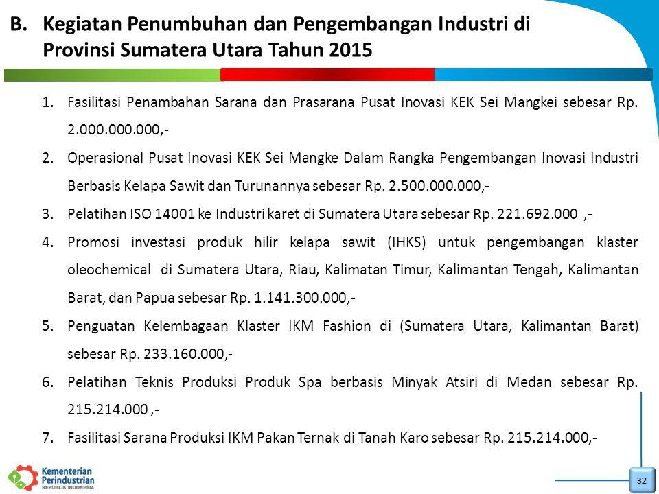 Kegiatan Penumbuhan dan Pengembangan Industri di Provinsi Sumatera Utara Tahun 2015