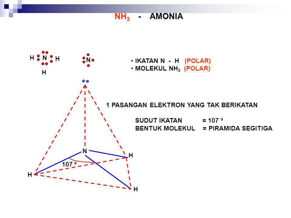 NH3 - AMONIA N H N IKATAN N - H (POLAR) MOLEKUL NH3 (POLAR)