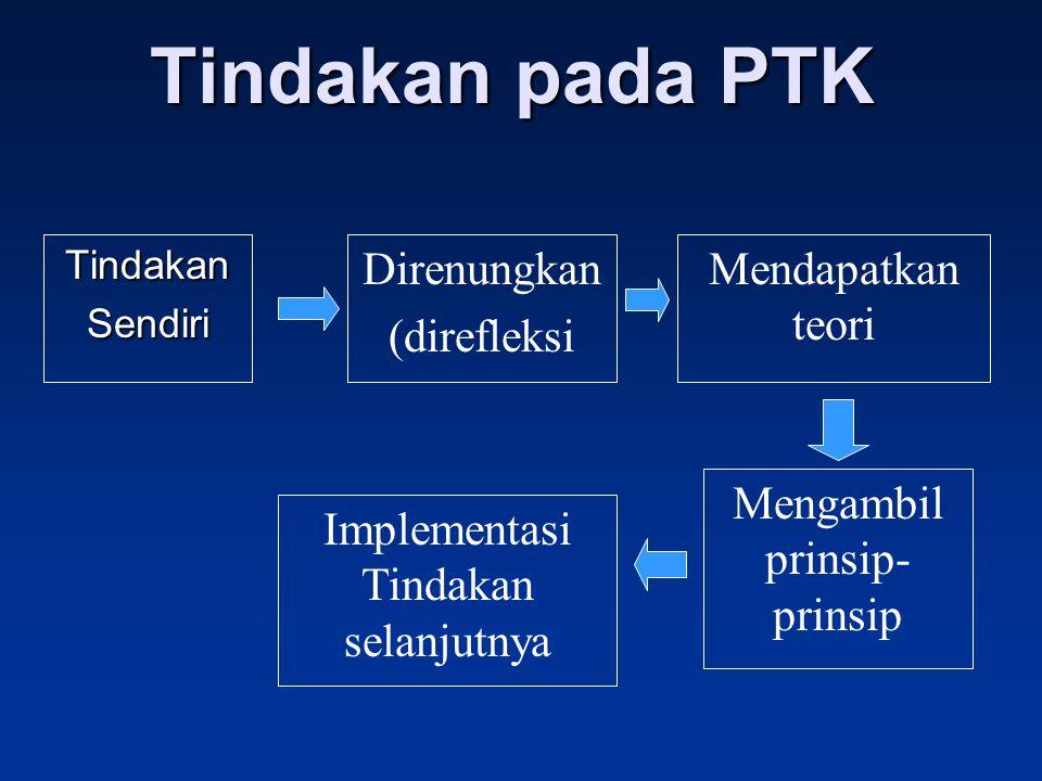Tindakan pada PTK Direnungkan (direfleksi Mendapatkan teori