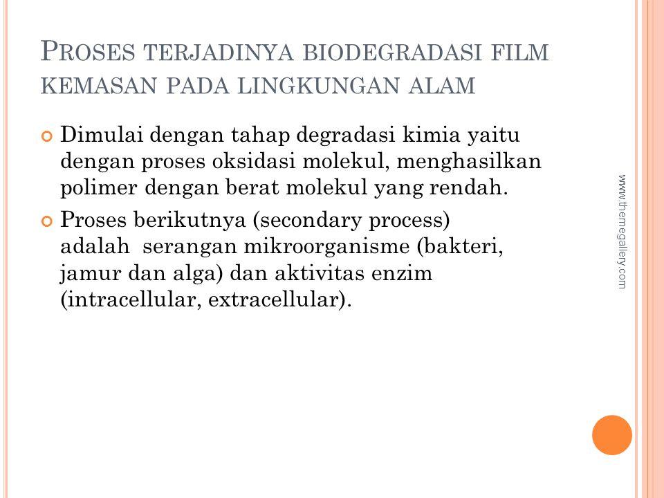 Proses terjadinya biodegradasi film kemasan pada lingkungan alam