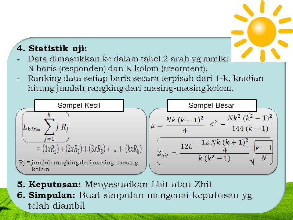 5. Keputusan: Menyesuaikan Lhit atau Zhit