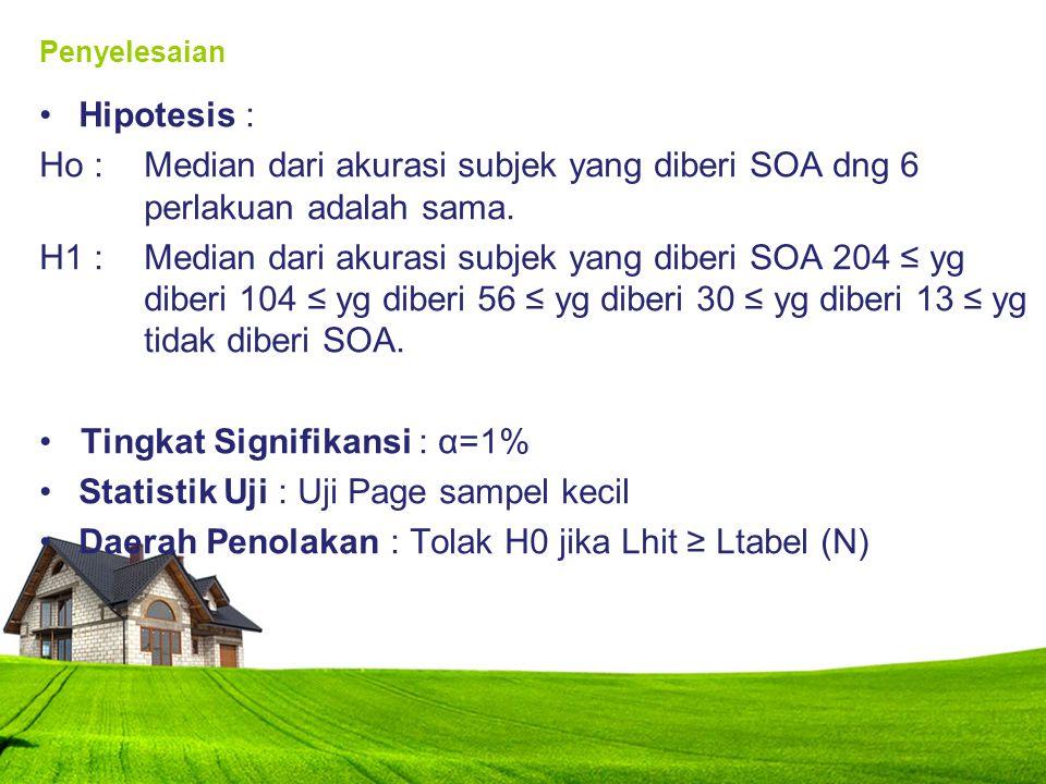 • Tingkat Signifikansi : α=1% Statistik Uji : Uji Page sampel kecil