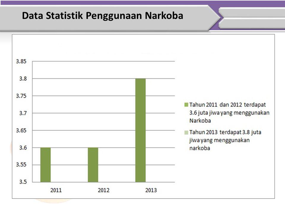 Data Statistik Penggunaan Narkoba