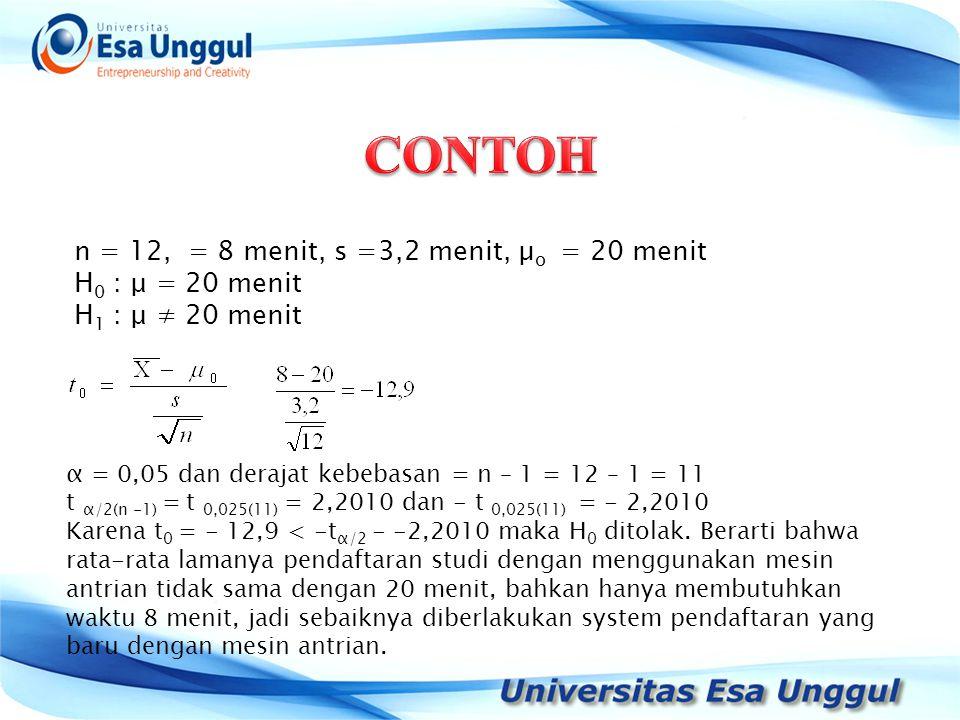 CONTOH n = 12, = 8 menit, s =3,2 menit, µo = 20 menit
