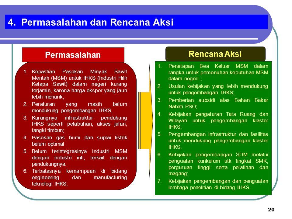 3. Permasalahan dan Strategi