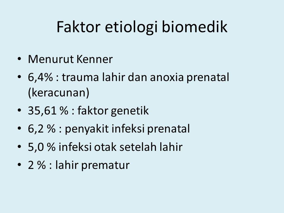 Faktor etiologi biomedik