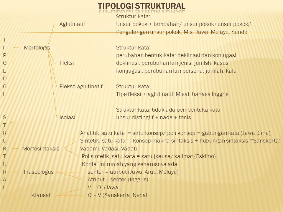 Tipologi Struktural