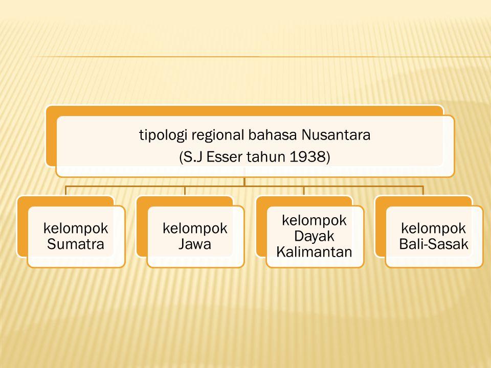tipologi regional bahasa Nusantara (S.J Esser tahun 1938)
