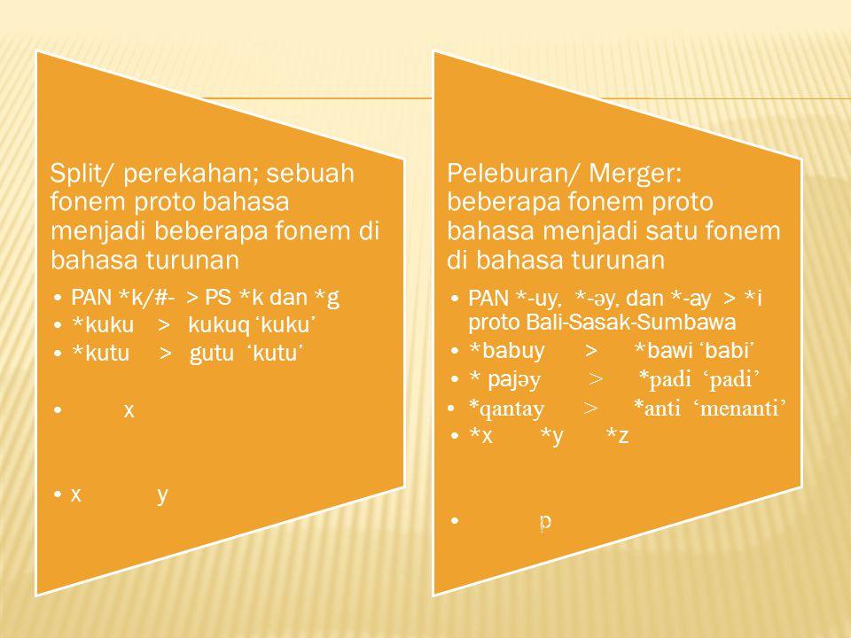 Split/ perekahan; sebuah fonem proto bahasa menjadi beberapa fonem di bahasa turunan